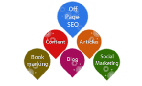 off-page-seo-strategies-that-will-increase-your-website-traffic-part-1
